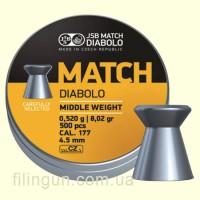 Кулі для пневматичних гвинтівок JSB Diabolo Match 4,49