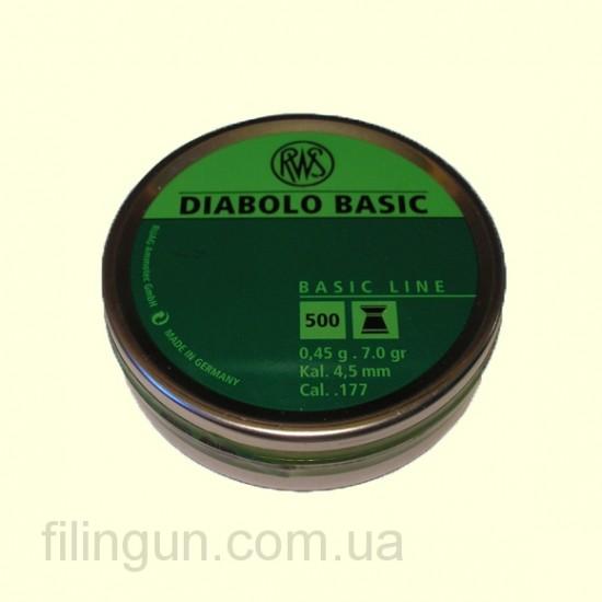 Пули для пневматического оружия RWS Diabolo Basic